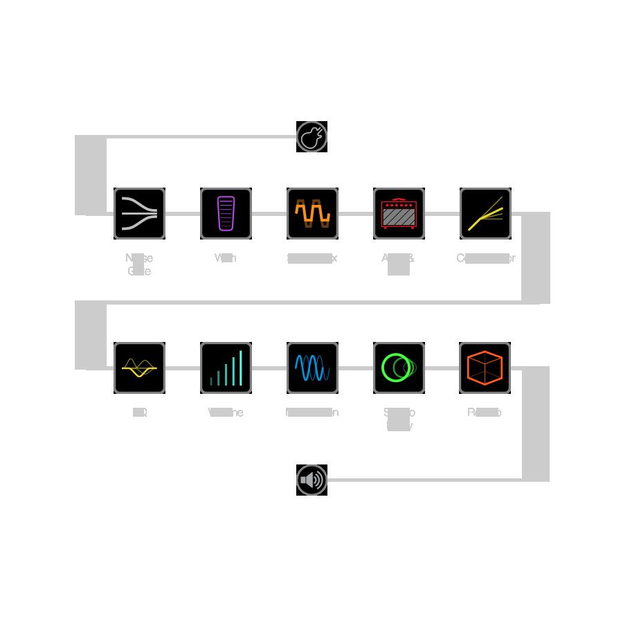 line 6 spider v effects